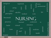 pic of rn  - Nursing Word Cloud Concept on a Blackboard with great terms such as licensed skills caring and more - JPG