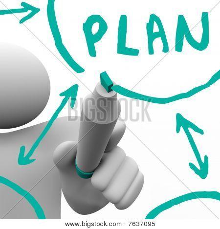 Drawing Plan Flowchart On Board