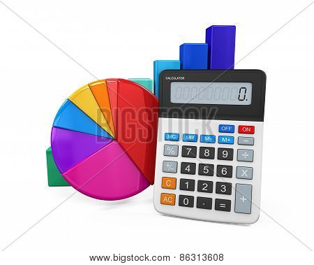 Calculator with Bar Graph and Pie Chart