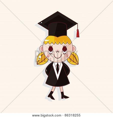 Graduate Student Theme Elements