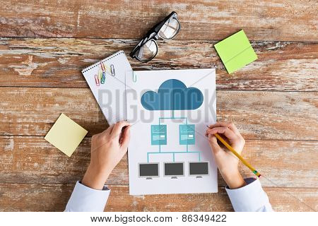 business, education, internet technology and people concept - close up of hands with cloud computing scheme on paper sheet at table