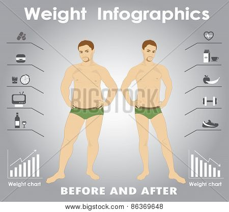 Thick And Thin Man. Infographics. Fastfood Against Fitness.