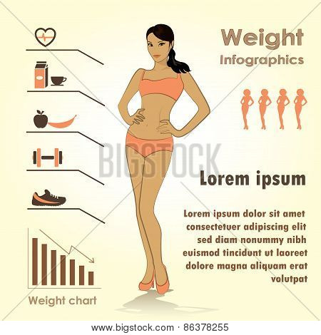 Female Weight Infographics, Fitness Against Fast Food