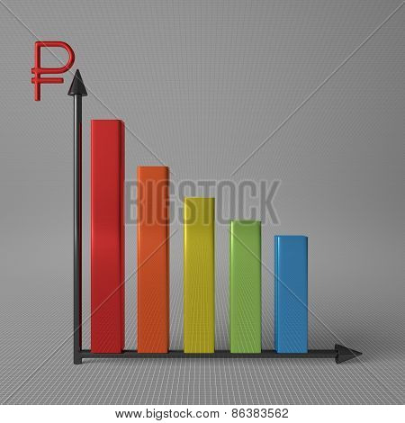 Bar Chart With Ruble