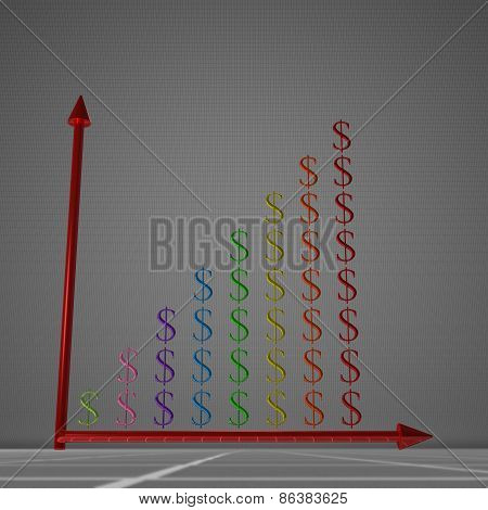 Bar Chart Of Dollars