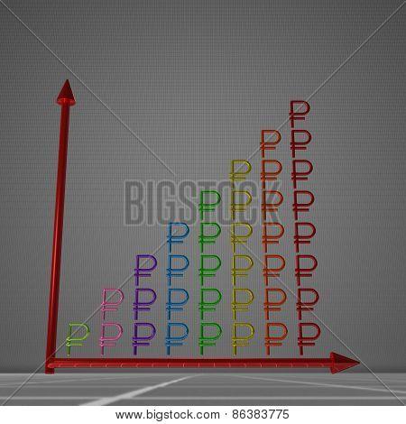 Bar Chart Of Rubles