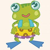 pic of cute frog  - Animal Frog Cartoon Theme Elements - JPG