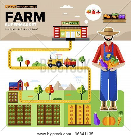 Farm, Farm field, farm house. Farm equipment, farm tractor. Farmer with farm food. Farmland. Farm infographics. From farm to store shelf. Natural Food, Organic Food. Fresh Vegetable. Organic product.