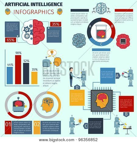 Artificial Intelligence Infographics