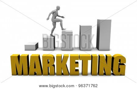 Company Marketing  or Business Process as Concept