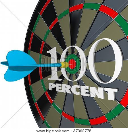 The number and word 100 Percent on a dartboard and a dart hitting the center bulls-eye target to symbolize full or total success