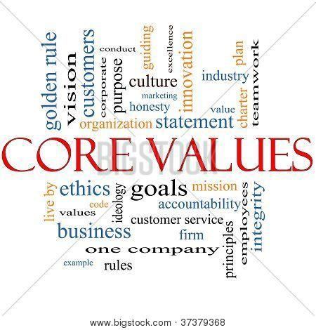 Core Values Word Cloud Concept