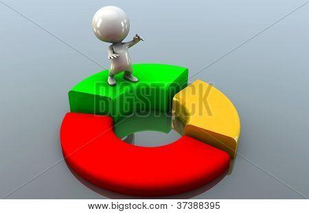 pessoas 3D com um gráfico financeiro