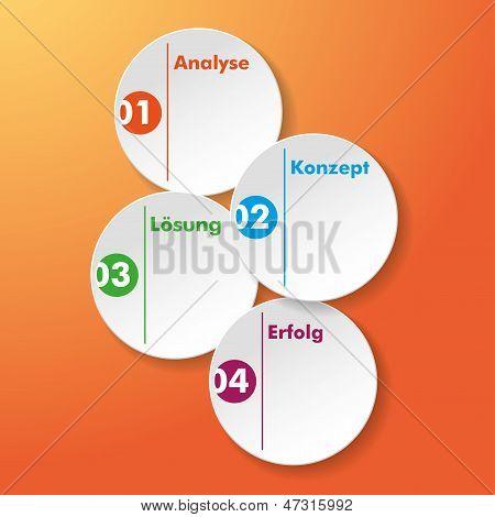Analyse Konzept Loesung Erfolg Stickers