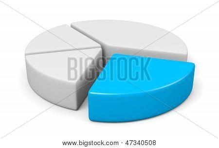 3D Blank Pie Diagram With One Blue Piece