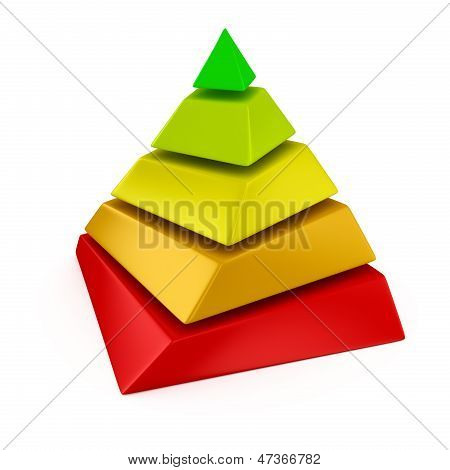 Energy Efficiency Pyramid