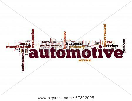 Automotive Word Cloud