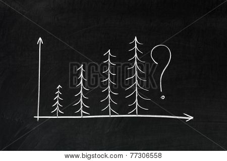 Exponential Growth Chart