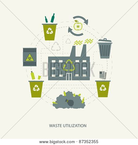 Recycling garbage and waste utilization concept