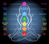 foto of sexuality  - Woman yoga meditation with chakras - JPG