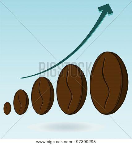 Coffee Bean Natural, Growth Chart