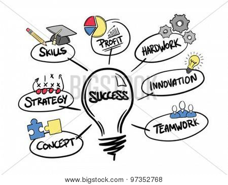 Digitally generated Success brainstorm vector
