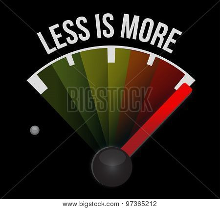 Less Is More Speedometer Sign Concept
