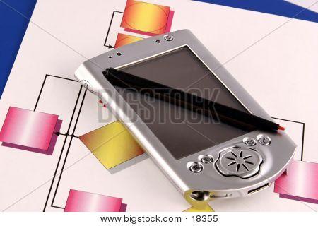 PDA & Flowchart