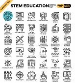 Stem (science,technology,engineering,math) Education poster