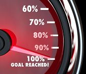 A red speedometer with a moving needle rising past numbers and percentages to hit 100 percent Goal R