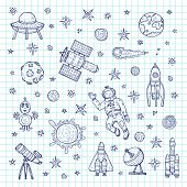 Set Of Cute Hand Drawn Space Objects: Stars, Rockets, Planets, Moon, Sun Etc. Hand-drawn Vector Coll poster