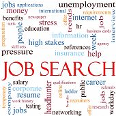 Job Search Word Cloud Concept