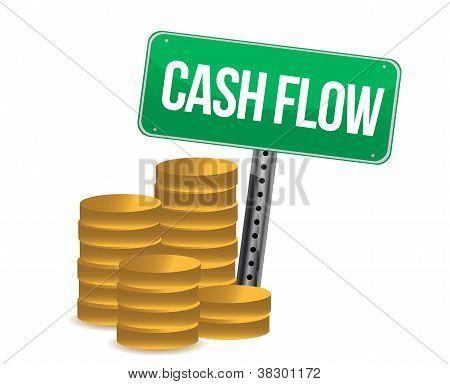 Flujo de efectivo y las muestras
