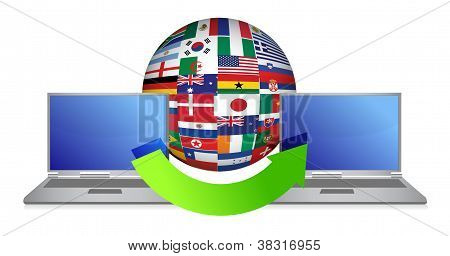File Transfer Around The Globe