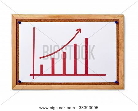 Finance Business Graph On Corkboard Economy