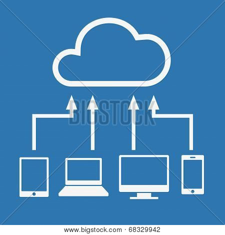 Cloud computing concept. Various devices like Smartphone, Tablet Computer, PC, Laptop  are connected