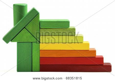 House Energy Efficiency Rating, Green Home Save Heat And Ecology. Toy Blocks Isolated White Backgrou