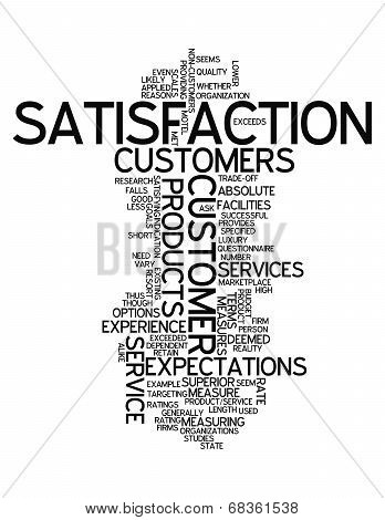Word Cloud Satisfaction
