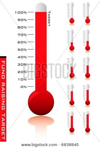 Thermometer Percentage
