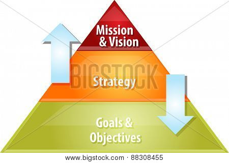 business strategy concept infographic diagram illustration of planning process strategy
