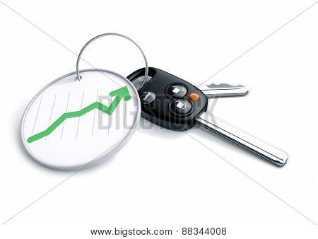 Car keys with a profit gain symbol as a keyring