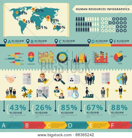 Human resources infographic report presentation