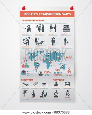 Diseases Transmission Infographics