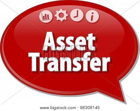 Speech bubble dialog illustration of business term saying Asset Transfer