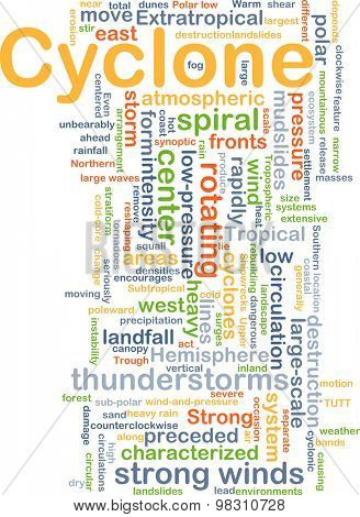 Background concept wordcloud illustration of cyclone