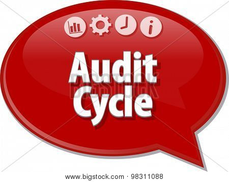 Speech bubble dialog illustration of business term saying Audit Cycle Finance