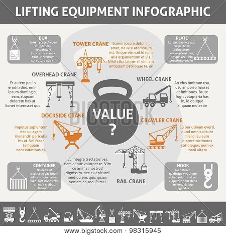 Industrial equipment infographic