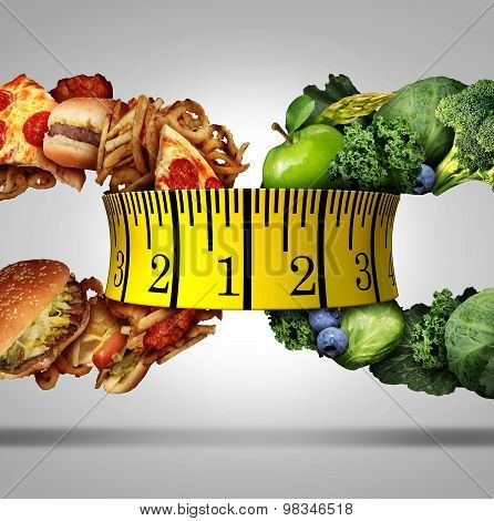 Measure Tape Diet