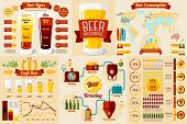 Set of Beer Infographic elements with icons, different charts, rates etc. Vector poster