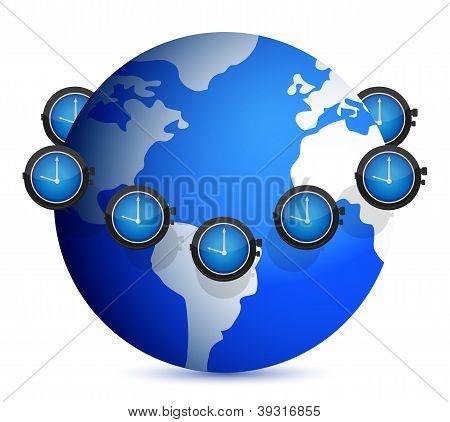 Time Around The Globe